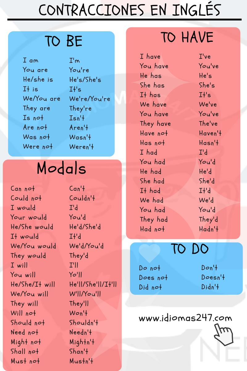 No Te Olvides De Las Contracciones En Ingles Te Damos En Esta Foto Las Más Como Aprender Ingles Basico Como Aprender Ingles Rapido Palabras Basicas En Ingles