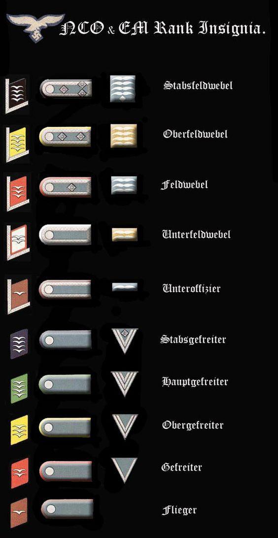 Enlisted & NCO Rank Insignia - Luftwaffe: | Tweede ...