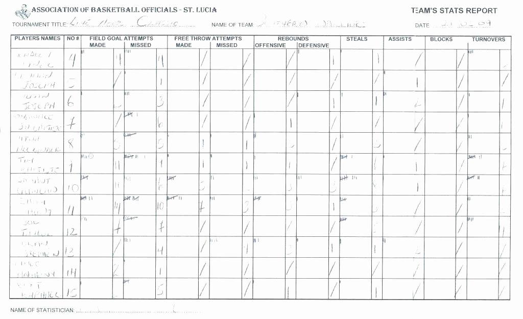 Maxpreps Basketball Stat Sheet Luxury Basketball Stats