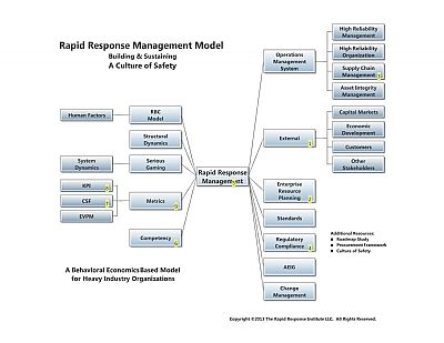 Product strategy options rapid response
