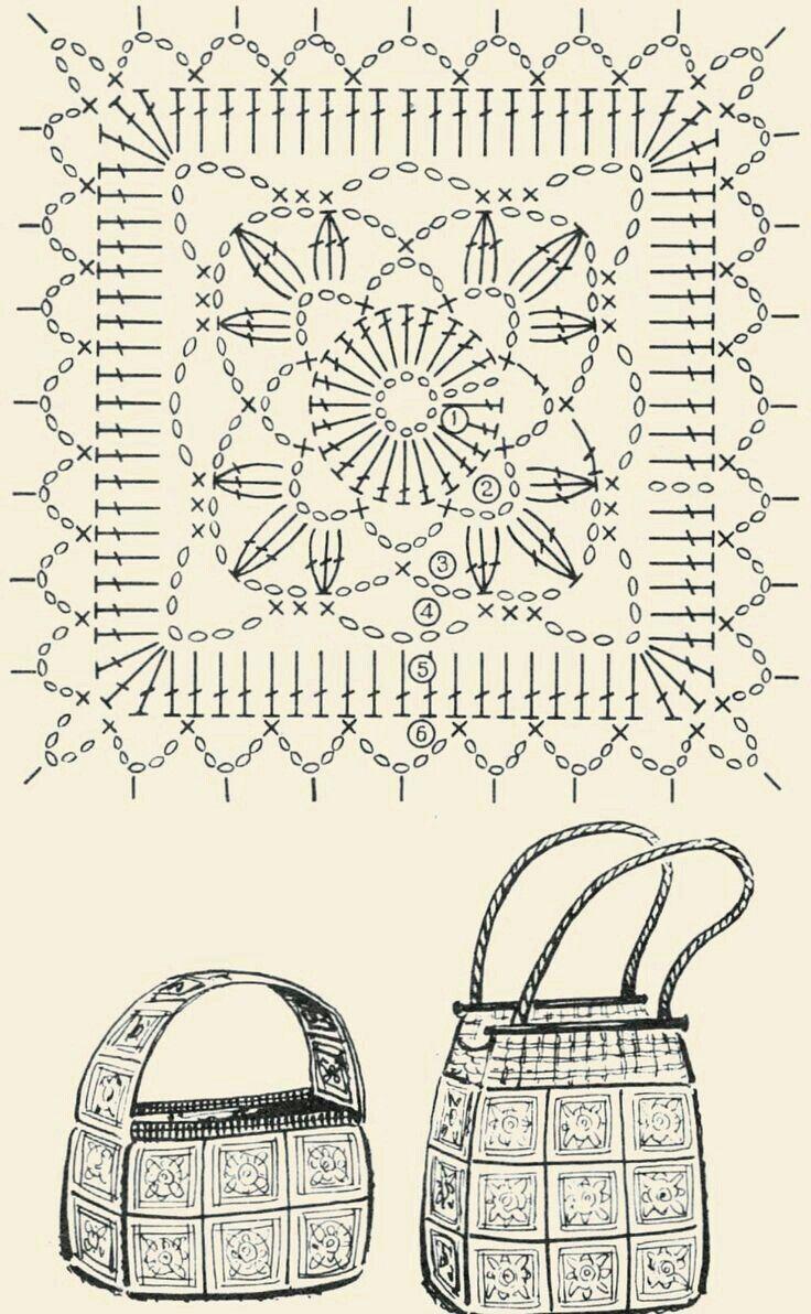 Pin de alejandra hernandez en Gráficos e ideas para crochet ...