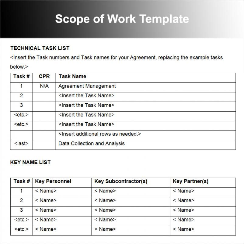 Scope Of Work template Pinterest Template and Business