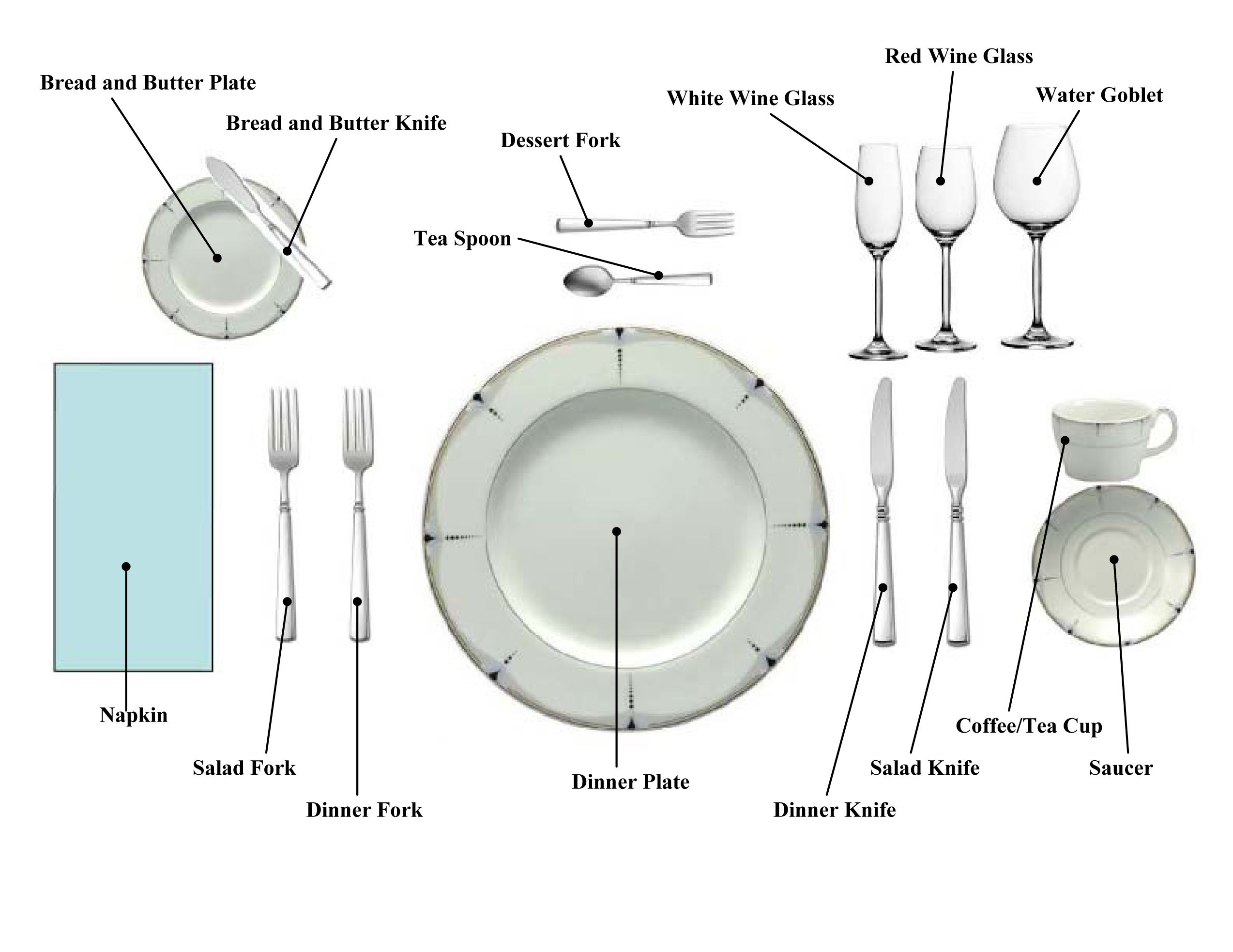 Place setting chart the dinner party pinterest place for Table place setting