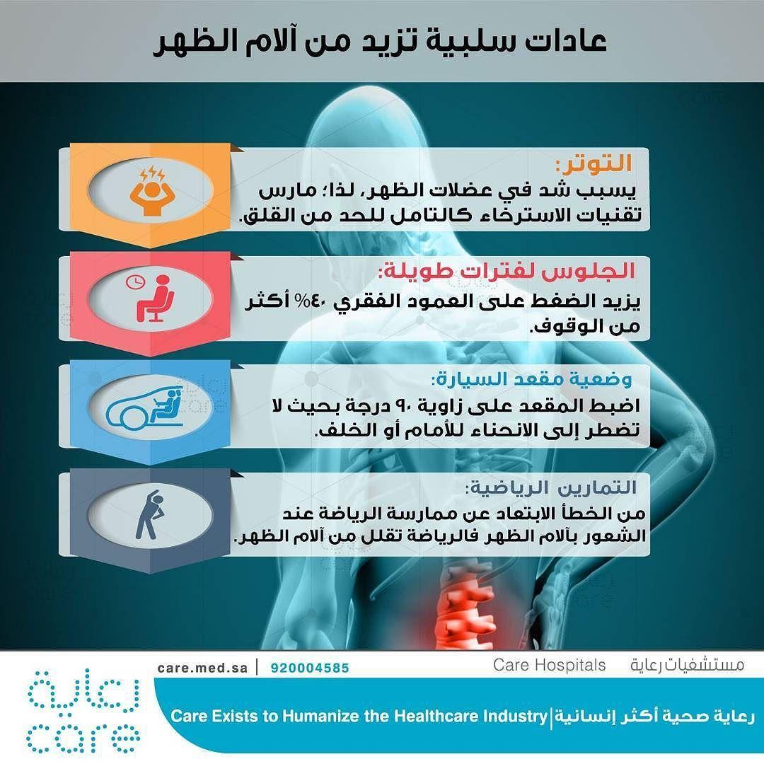 عادات سلبية تزيد من آلام الظهر رعاية صحية أكثر إنسانية الرعاية هدفنا صحة Care طب صحة انفوجرافيك السعودية الري Instagram Posts Instagram Care