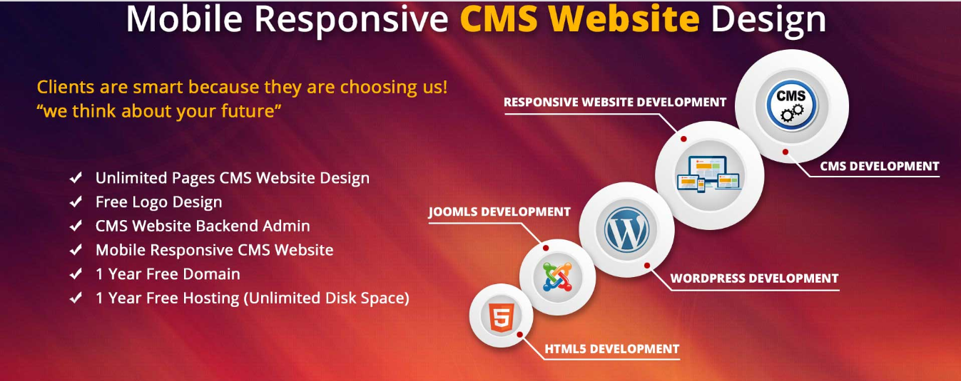 Mobile Responsive Cms Website Design Joomla Wordpress Html Development Unlimited Pages In 2020 Cheap Web Design Web Design Services Ecommerce Website Design
