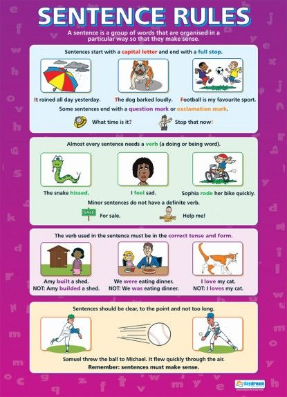 Preposition In Learn In Marathi All Complate: Grammar Posters, English