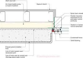 Image Result For Precast Concrete Panels Detail Window Precast Concrete Panels Cladding Systems Concrete Wall Panels