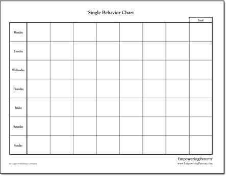 Single Behavior Chart For Kids Practicing Good Behavior Behaviour Chart Chore Chart Free Printable Behavior Chart