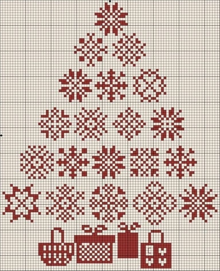 Photo of Designing Your Own Cross Stitch Embroidery Patterns – Embroidery Patterns