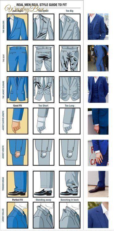 Jak Powinien Wygladac Garnitur Slubny Suit Fit Guide Mens Style Guide Suit Guide