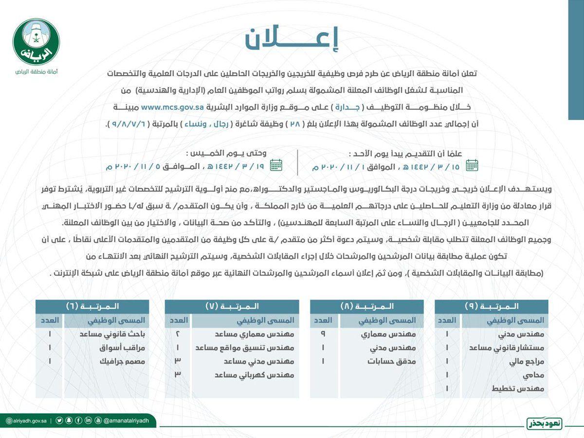 أمانة الرياض تعلن عن 28 وظيفة للرجال والنساء من خلال جدارة In 2020 Bio