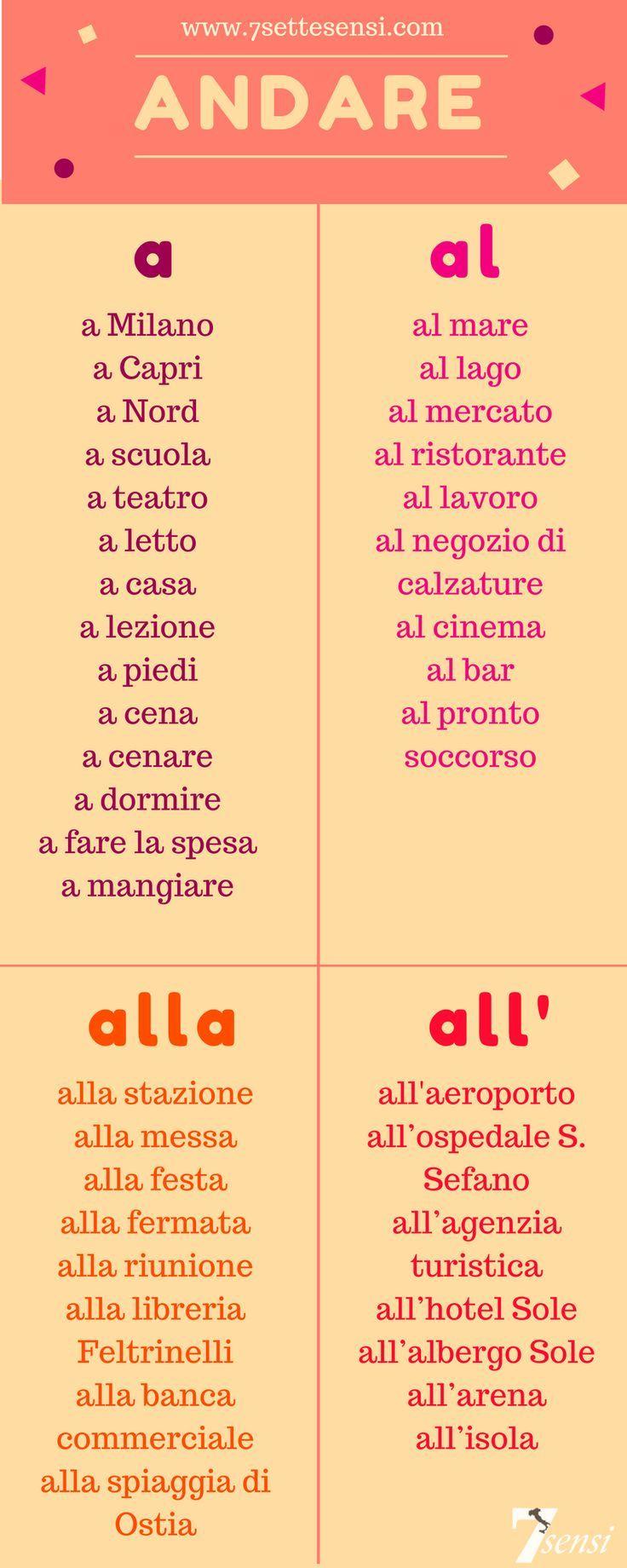italienisch lerne die sch nste sprache der welt auf einfache weise italiano pinterest. Black Bedroom Furniture Sets. Home Design Ideas
