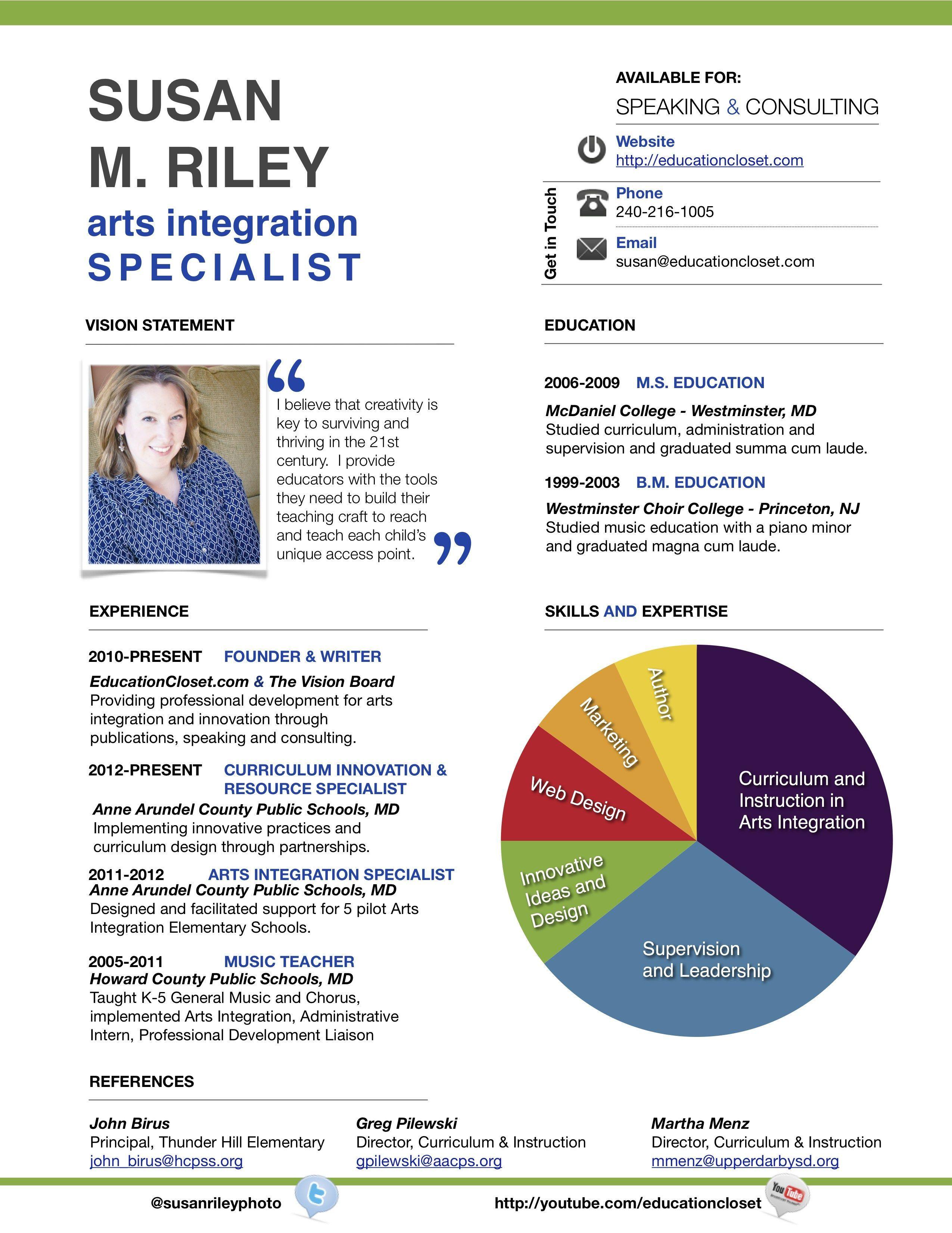 Resume Templates Visual Infographic Resume Free Resume Template Download Visual Resume