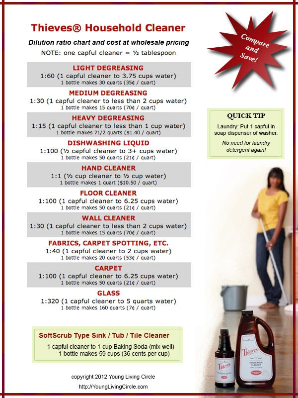 Thieves Cleaner dilution chart | Essential Oils ...