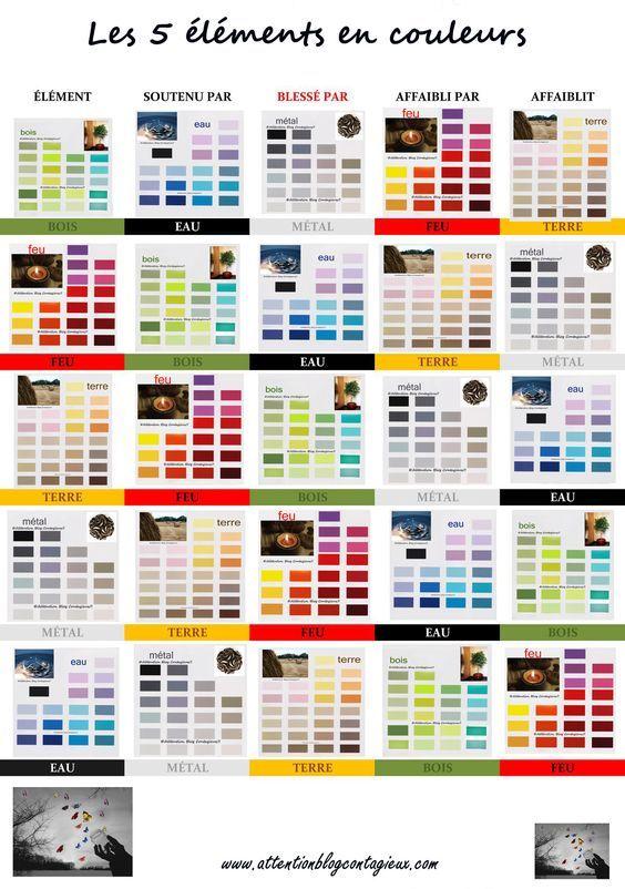 Des secteurs et des couleurs palettes de couleurs maison feng shui house feng shui et - Couleurs feng shui chambre ...