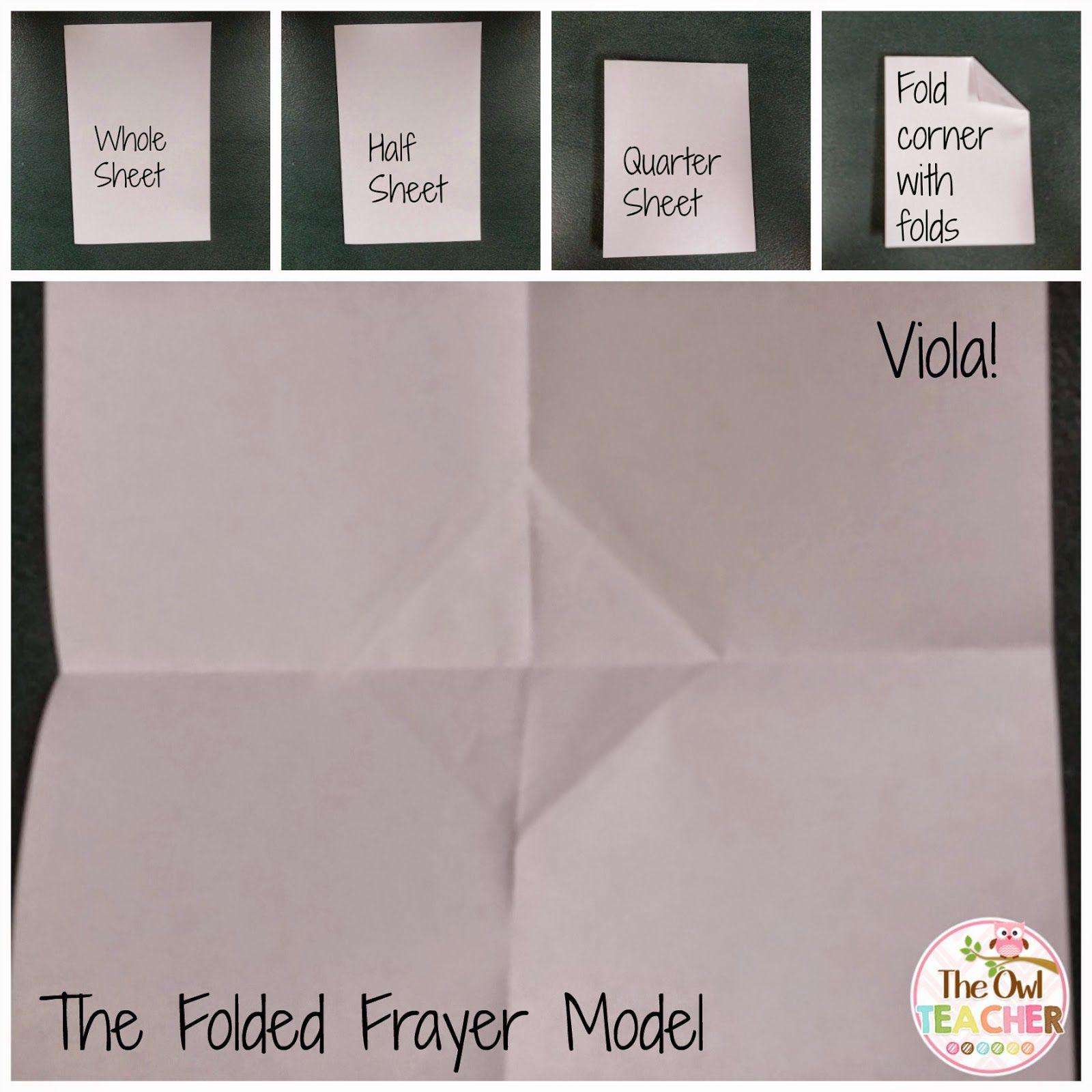 Foldable Frayer Model