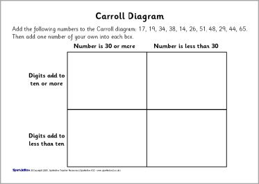 Year 4 caroll and venn diagram worksheets sb6777 sparklebox year 4 caroll and venn diagram worksheets sb6777 sparklebox ccuart