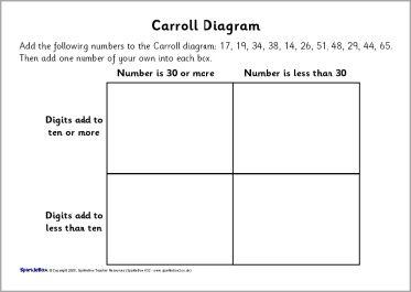 Year 4 caroll and venn diagram worksheets sb6777 sparklebox year 4 caroll and venn diagram worksheets sb6777 sparklebox ccuart Images