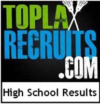 Florida HS roundup: Vero Beach, Ponte Vedra, Bartram Trail, IMG Academy start strong - http://toplaxrecruits.com/florida-hs-roundup-vero-beach-ponte-vedra-bartram-trail-img-academy-start-strong/