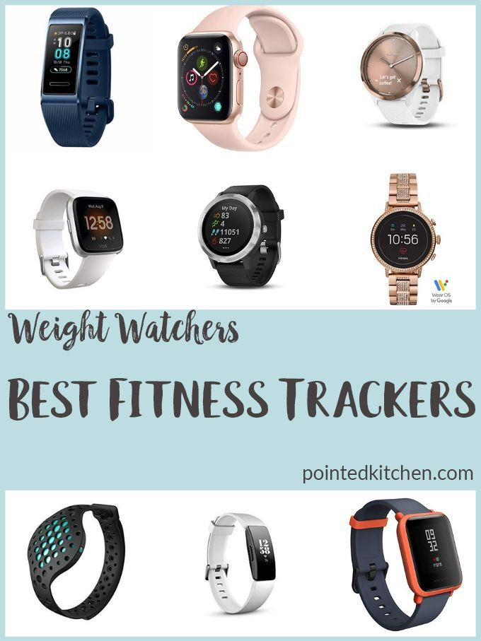 Pin on Weight Watchers SmartPoints