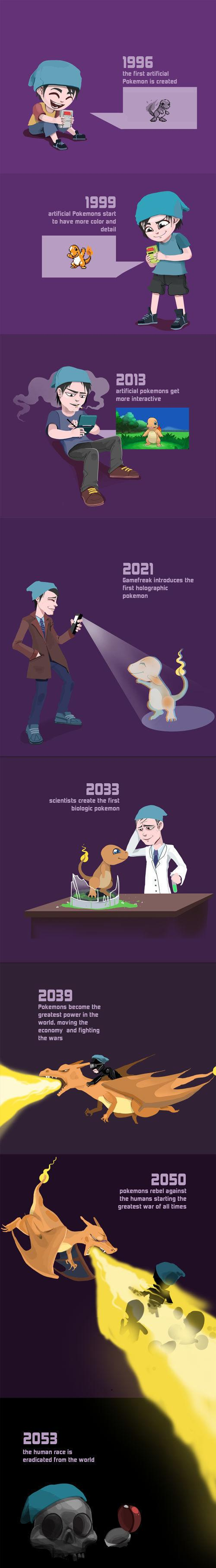I come from the future. - Imgur