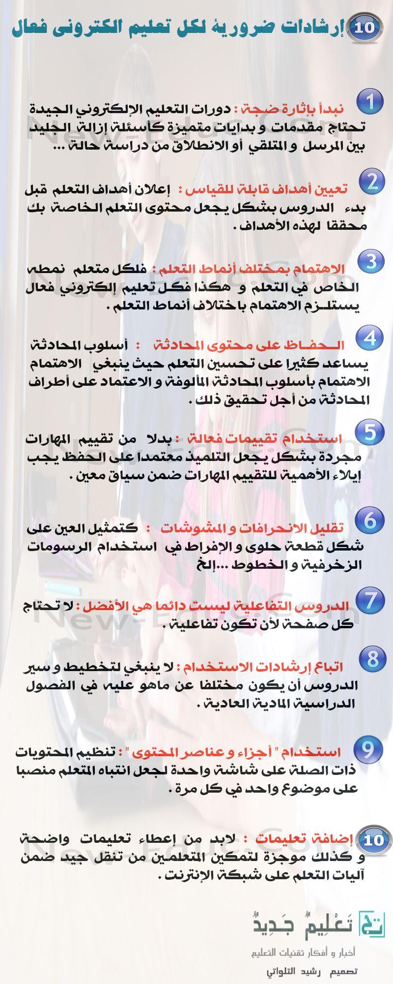 10 إرشادات ضرورية لكل تعليم الكتروني فعال Words Learning Learning Activities