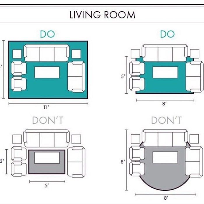 How To Choose A Rug The Ultimate Guide Living Room Rug Placement Small Living Room Layout Living Room Furniture Layout