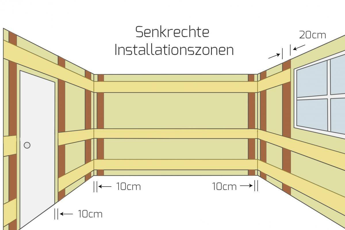 Elektro Installationszonen Nach Din 18015 3 Ratgeber Diybook At Elektroinstallation Haus Anbau Gartenhaus Haus