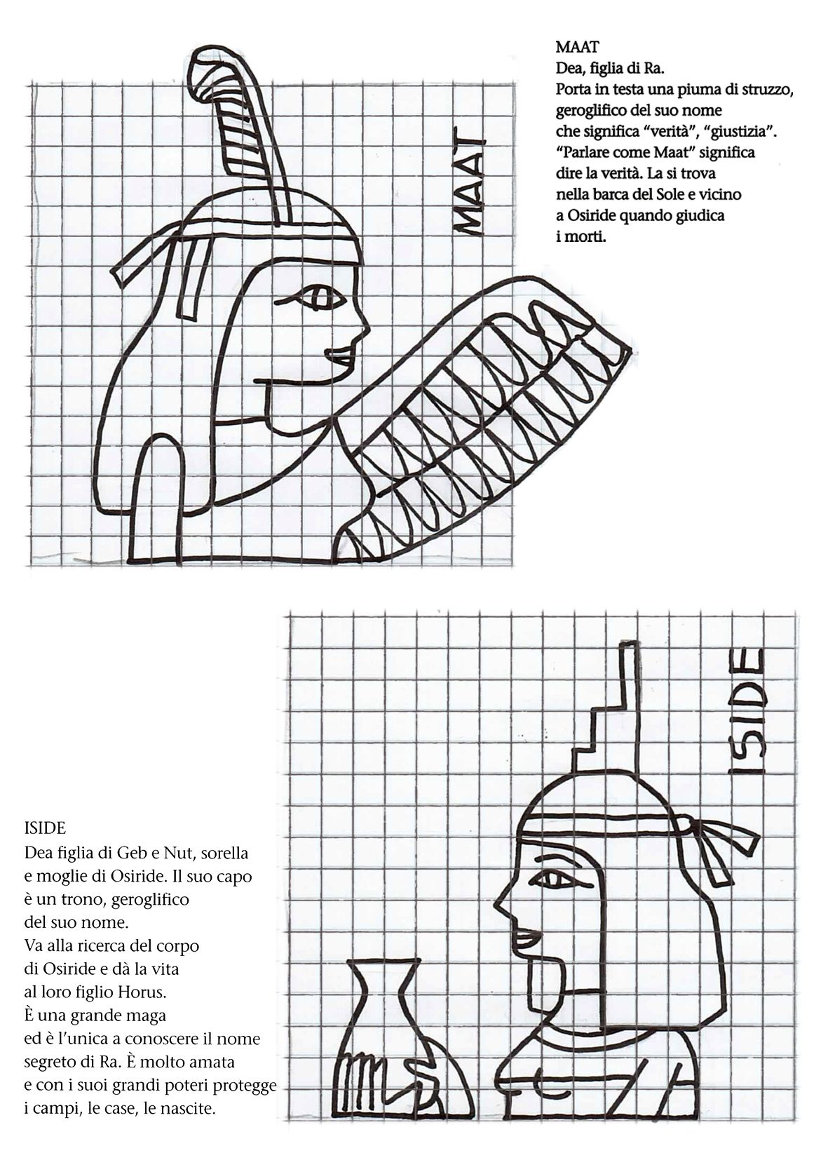 A Post For You The Egyptian Deities On Plaster