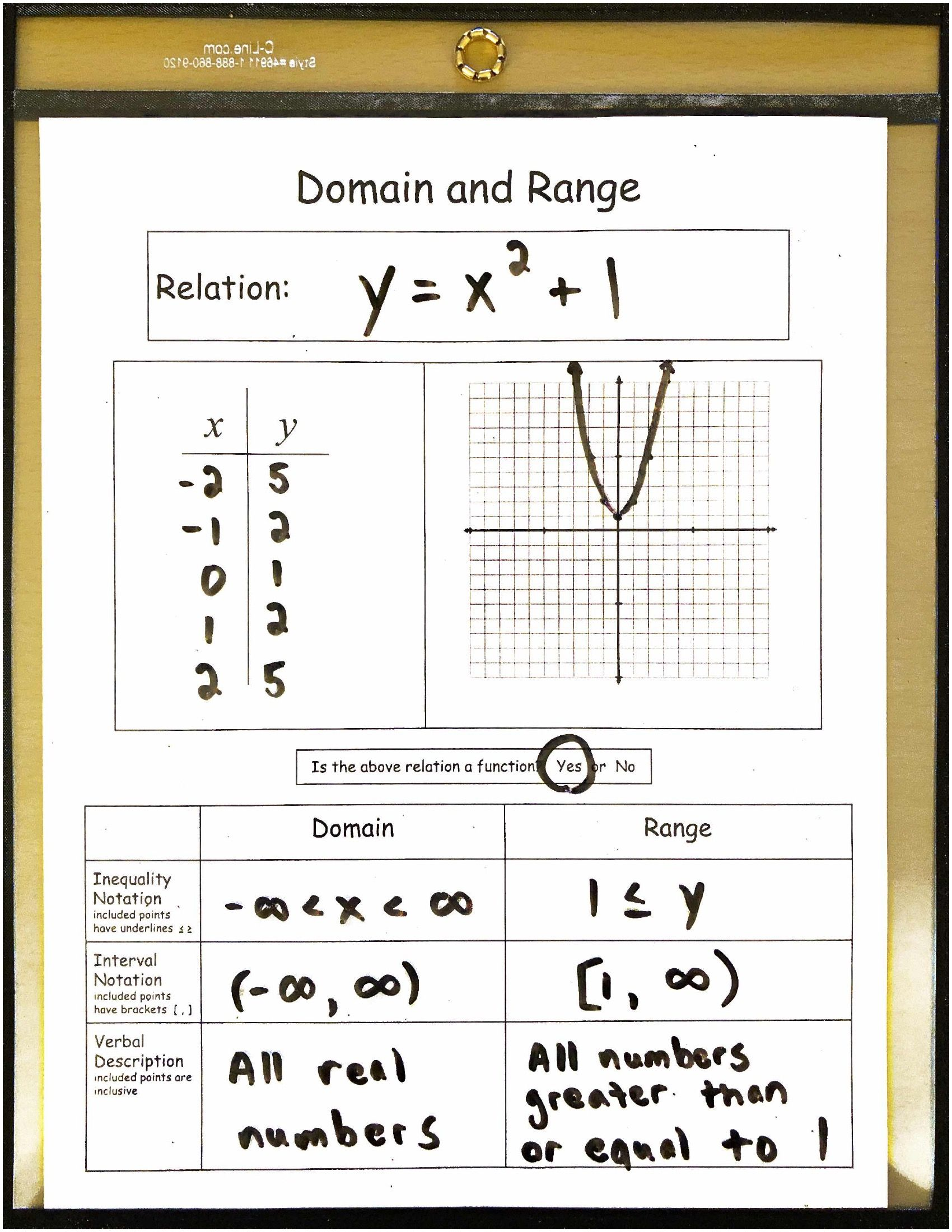 Domain And Range Algebra 1 Reusable Dry Erase Pocket Guides Math Algebra1 Graphing Quadratics Multi Step Equations Worksheets Graphing Linear Equations Domain and range from graphs worksheet