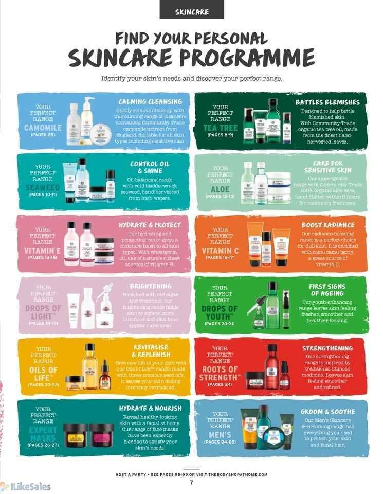 Find Your Perfect Skincare Programme The Body Shop Body Shop Skincare Body Shop At Home