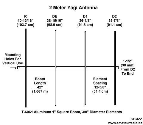 2m Yagi Antenna | Antenna DIY | Dipole antenna, Ham radio antenna