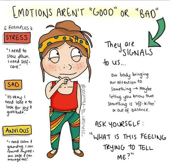 Emotions - Journey to Wellness Cartoon - Digital Download