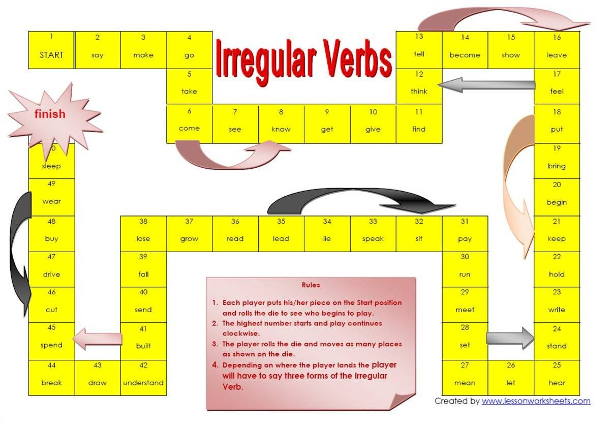 Grammar English Regular And Irregular Verbs