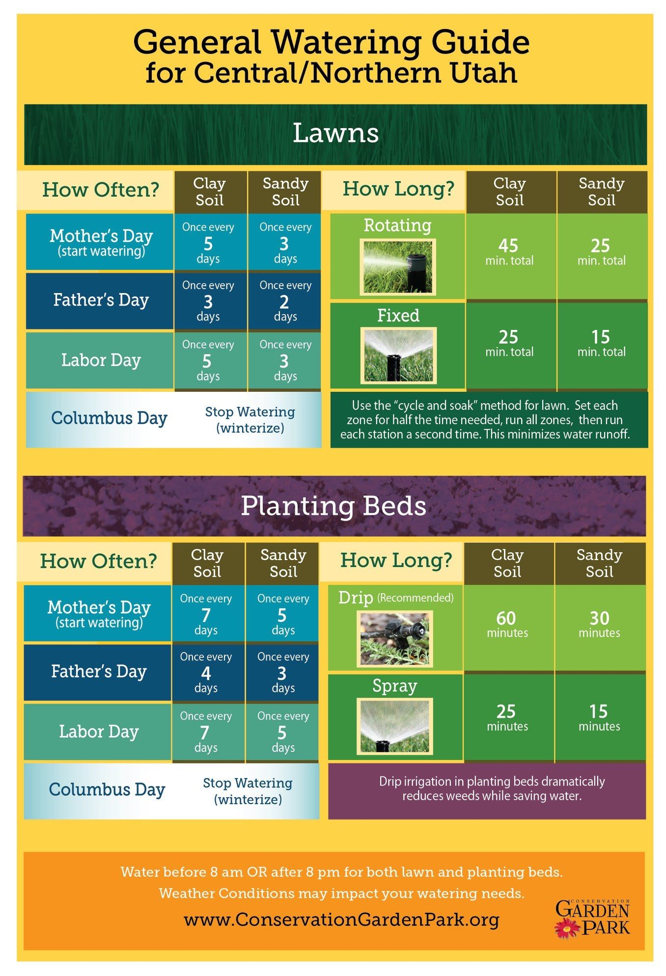 Centralnorthern utah watering guide lawn fertilizer