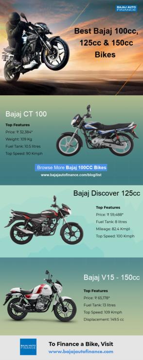 Bajaj Auto Has A Popular Range Of 100cc 125cc 150cc Segments