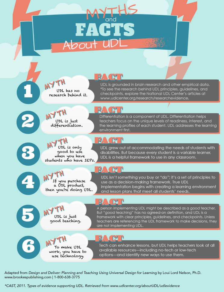 udl  inclusive education infographic  6 udl myths debunked