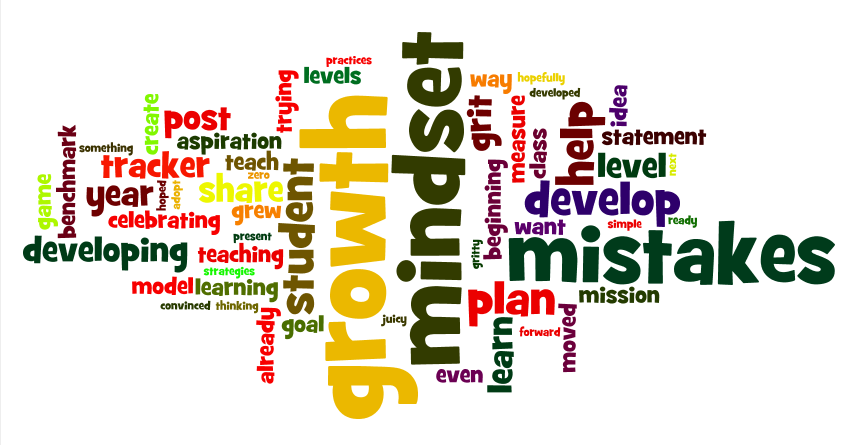 Open Heart Teaching: Grit and the Growth Mindset: Classroom Game Plan