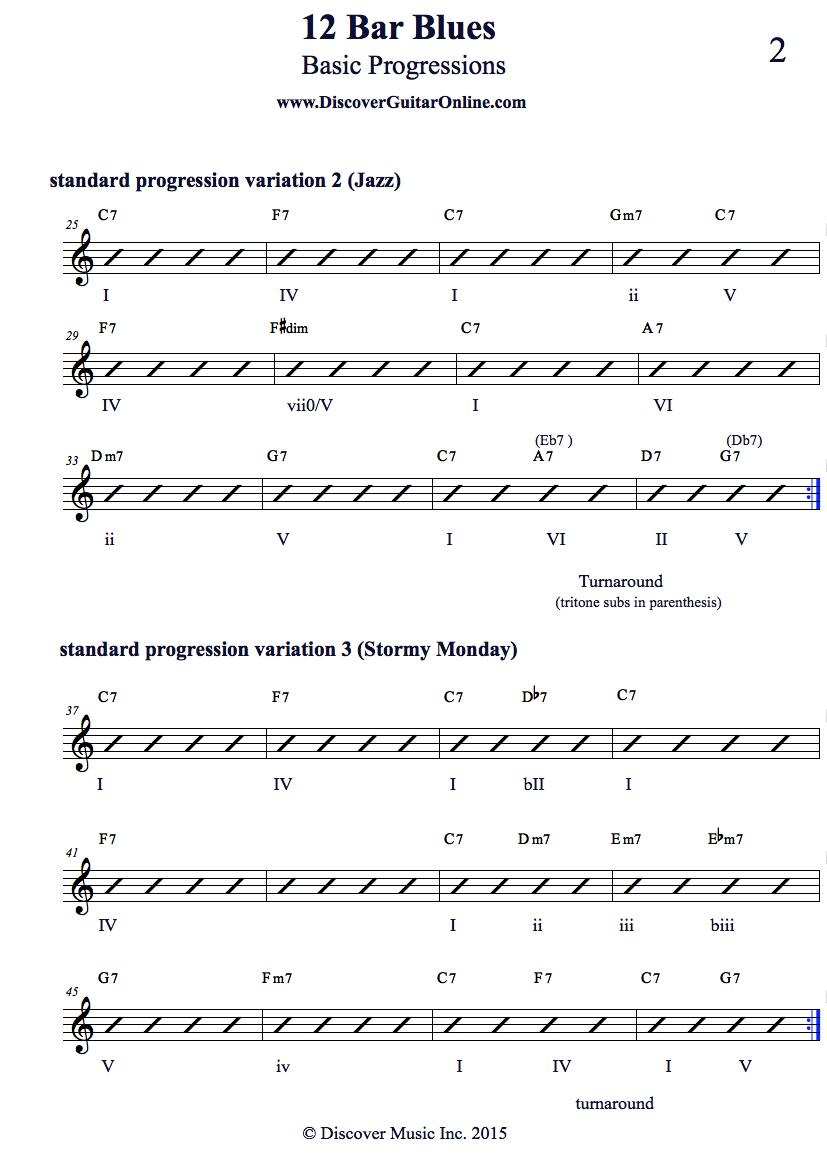 Guitar Bar Chords Chart Minor