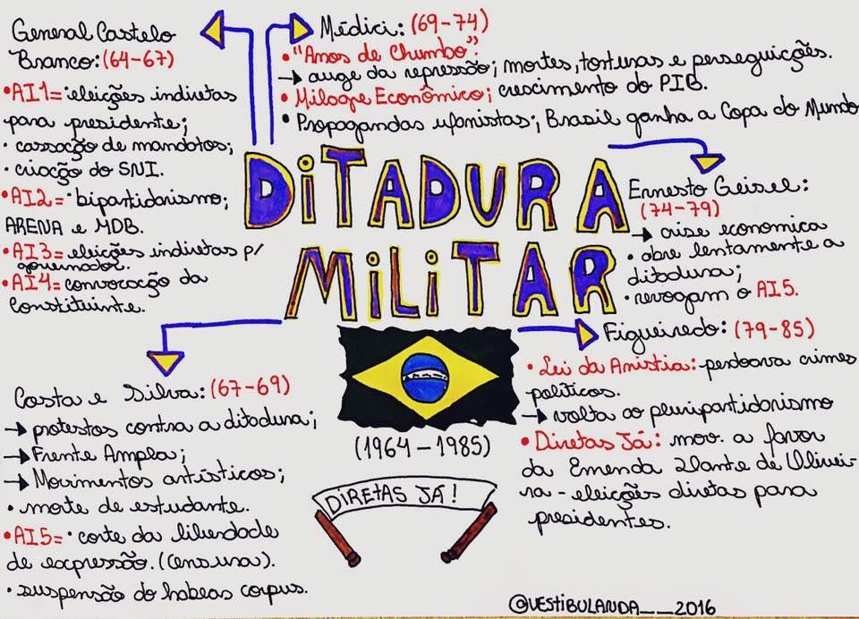 Historia Do Brasil Ditadura Militar Estudos Para O Enem Ditadura Militar Historia