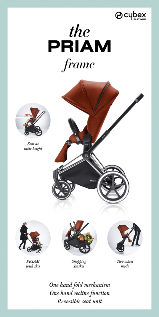 What is the CYBEX PRIAM frame? carseat cybex car seat