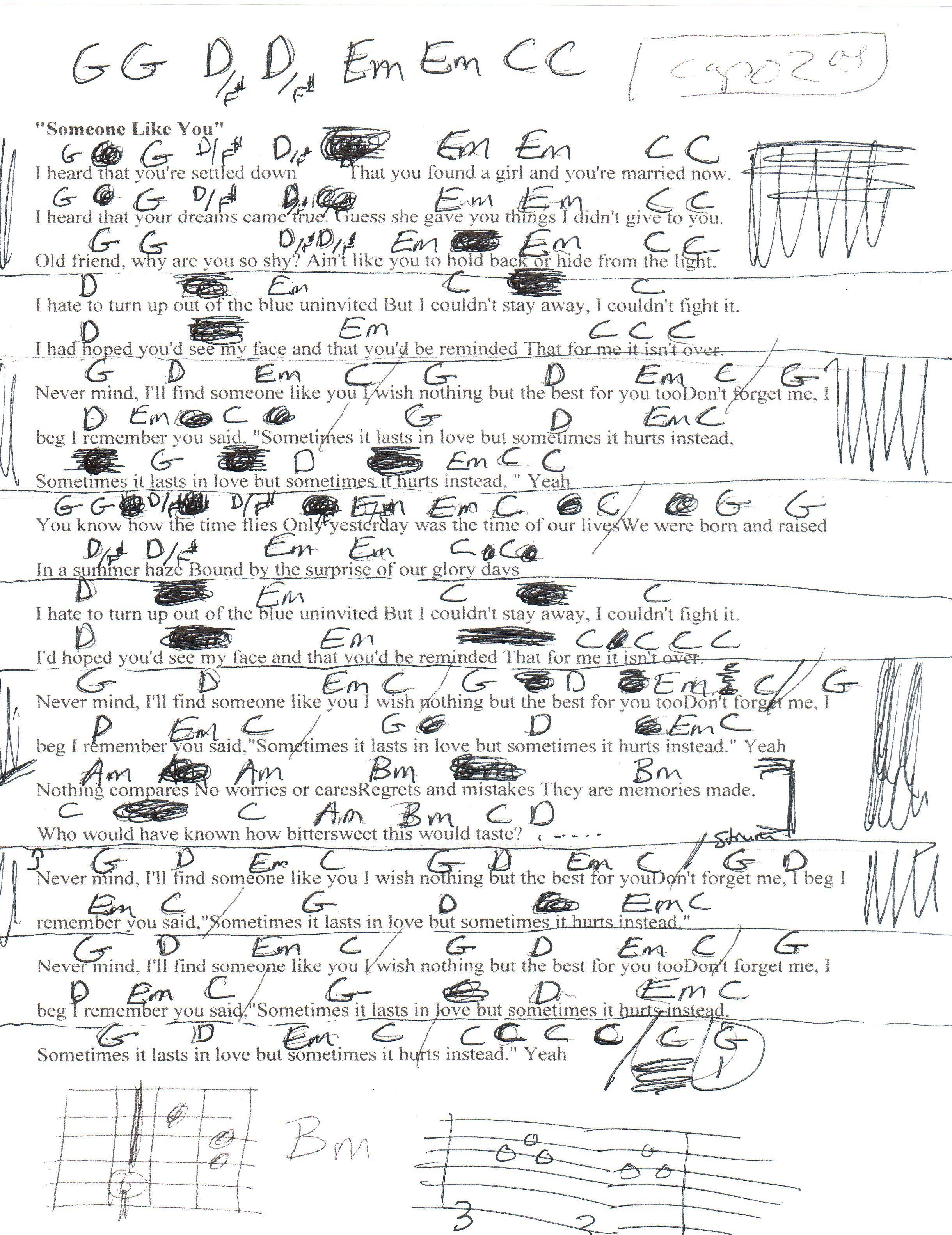 Someone Like You (Adele) Guitar Chord Chart - Capo 2nd ...
