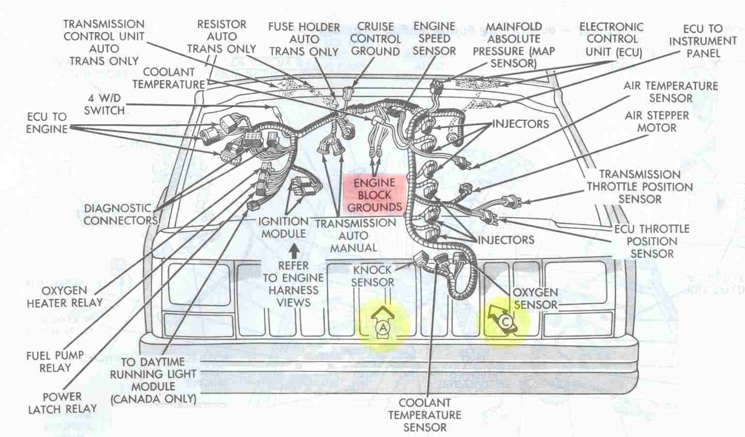 Engine Bay schematic showing major electrical ground points for 4.0L on 01 wrangler wiring diagram, 01 mustang wiring diagram, 01 dakota wiring diagram,