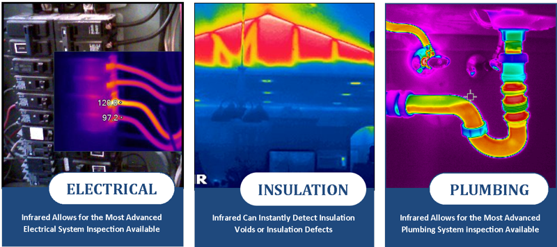 Thermography Home Inspection Electrical Insulation And Plumbing Termite Control Thermal Imaging Thermography
