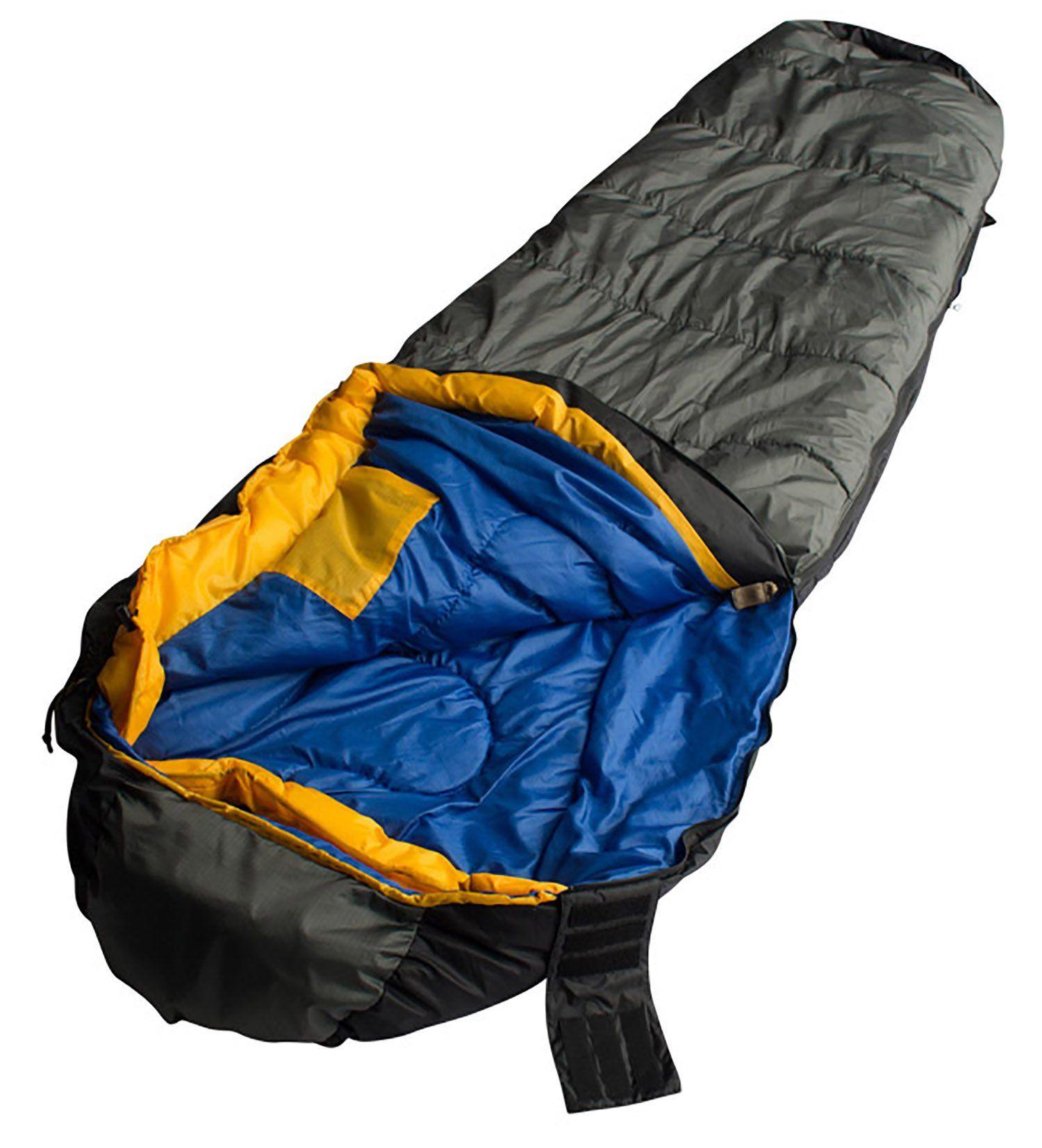 Types Of Sleeping Bags