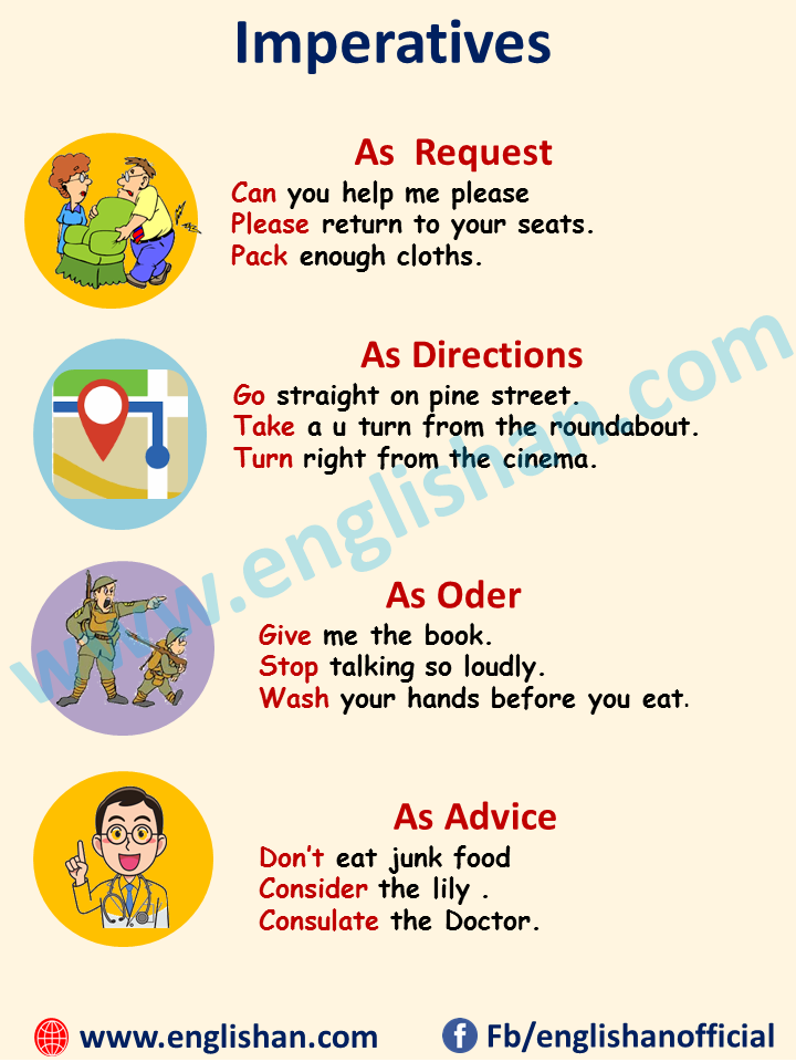 Imperatives In English Grammar With Kinds And Uses English Grammar English Learning Spoken Learn English Words It is imperative that you come here right now. imperatives in english grammar with