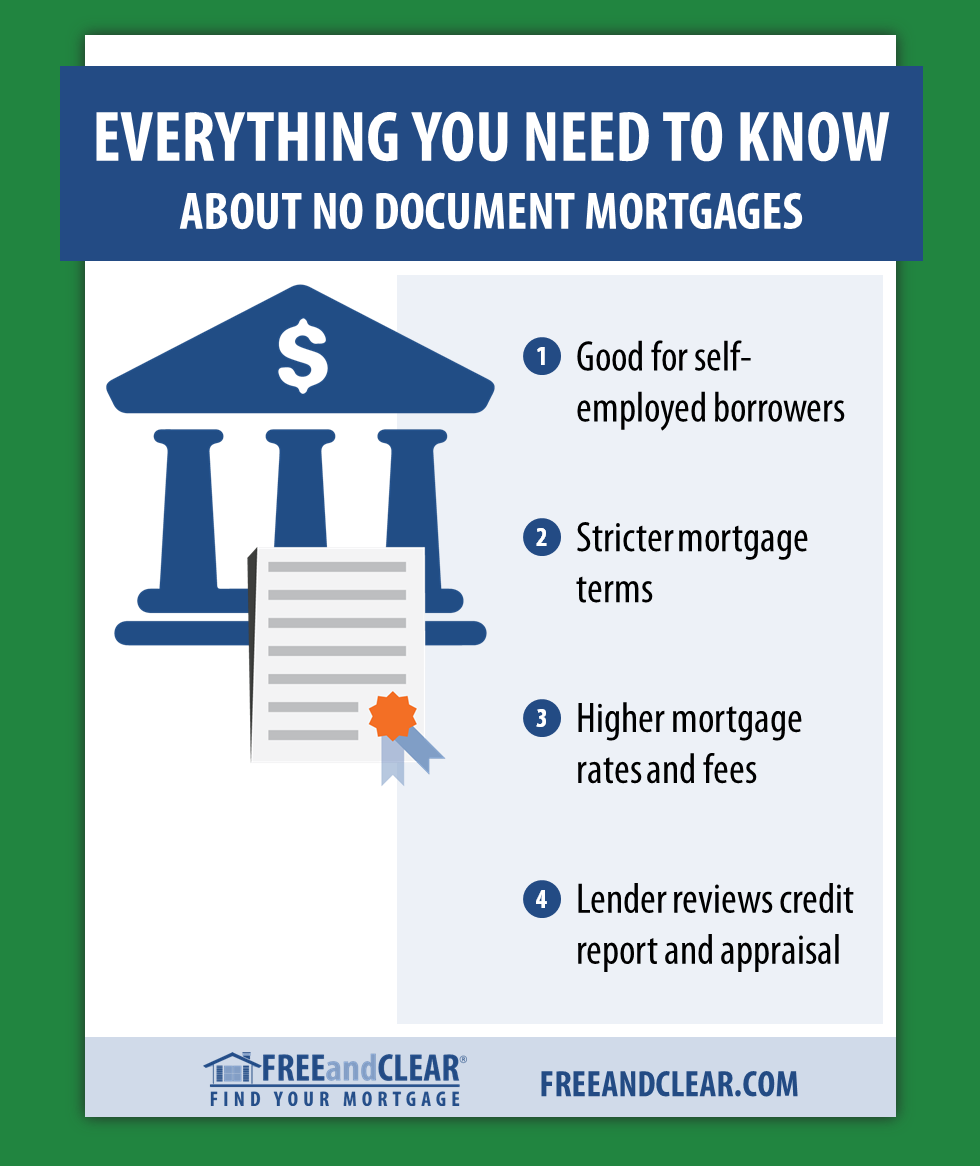 How A No Documentation Mortgage Works Freeandclear Home Equity Loan Second Mortgage Home Equity