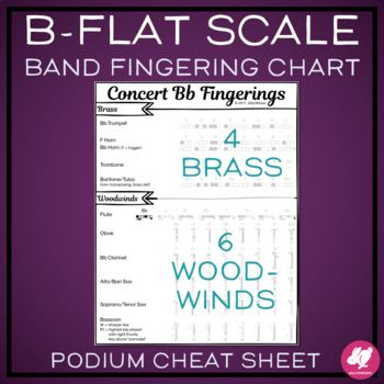 Concert Bb Scale fingerings for 10 band instruments on one page!