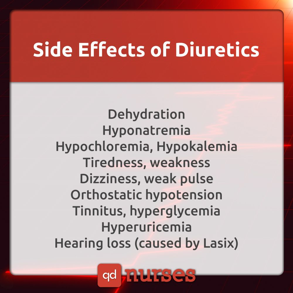 Side Effects of Diuretics. Must know this for exams! #nclex #rn #nursing #nurses #pharmacology