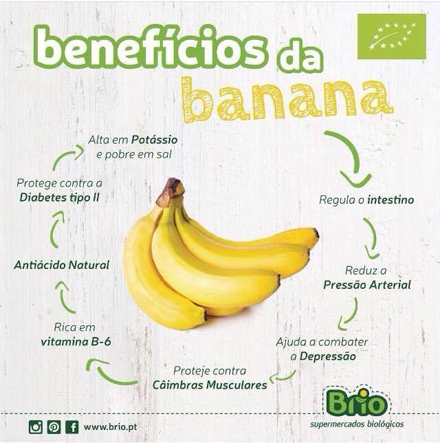 Brio, Supermercados Biológicos - Beneficios da Banana